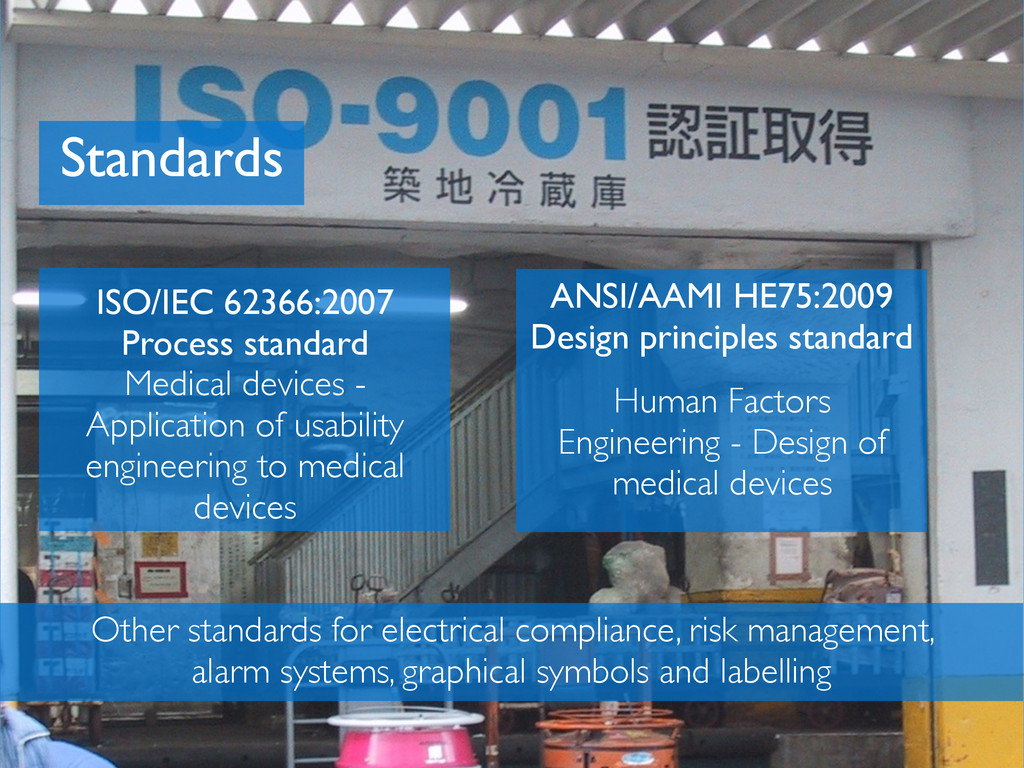 Standards Medical devices - Application of usab...
