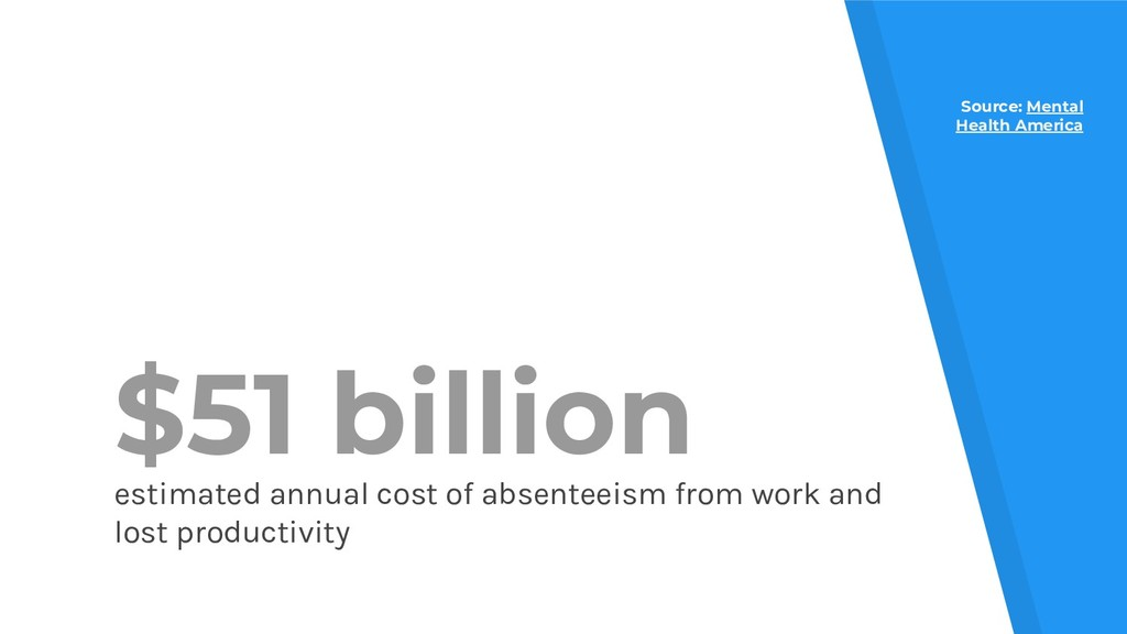 $51 billion estimated annual cost of absenteeis...