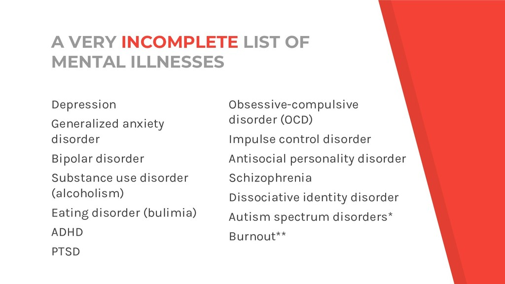 A VERY INCOMPLETE LIST OF MENTAL ILLNESSES Depr...