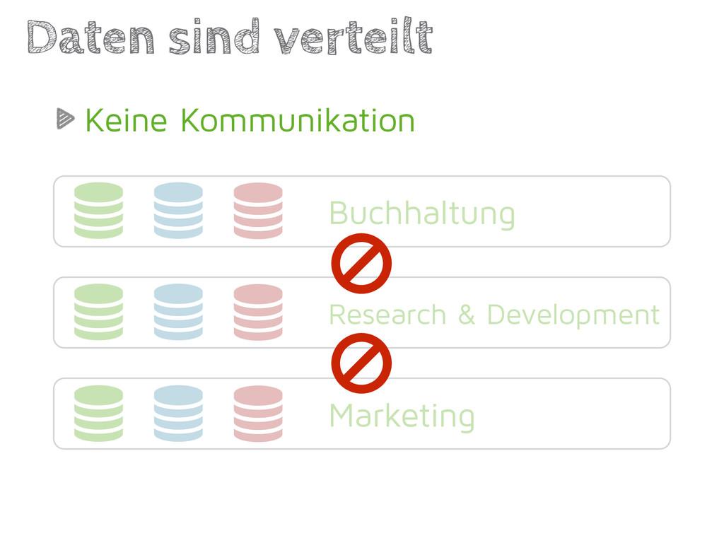 Keine Kommunikation Daten sind verteilt    ...