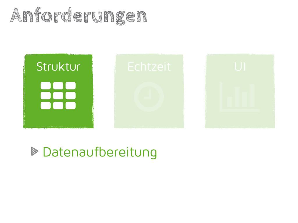 UI Echtzeit Anforderungen | Struktur ' ( Datena...