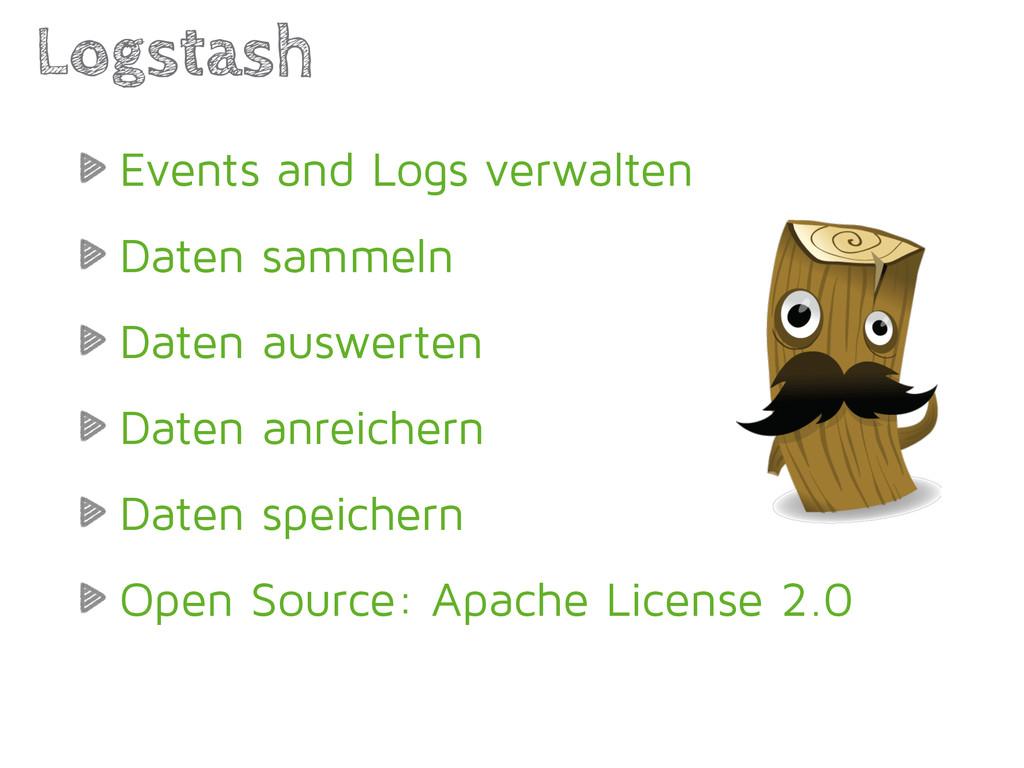 Events and Logs verwalten Daten sammeln Daten a...