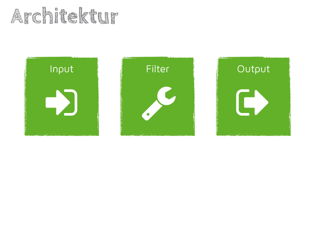 Output Filter Architektur ) Input * +