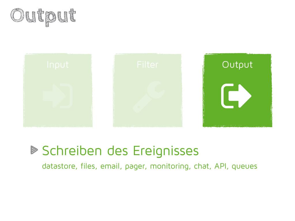 Output Filter Output ) Input * + Schreiben des ...