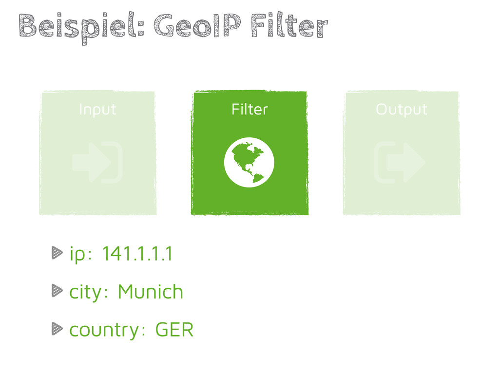 Output Filter Beispiel: GeoIP Filter ) Input , ...