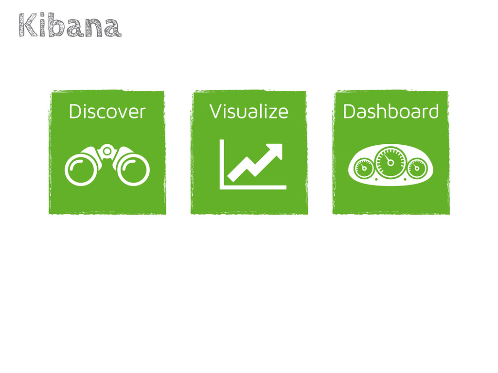 Kibana Discover Visualize Dashboard 2