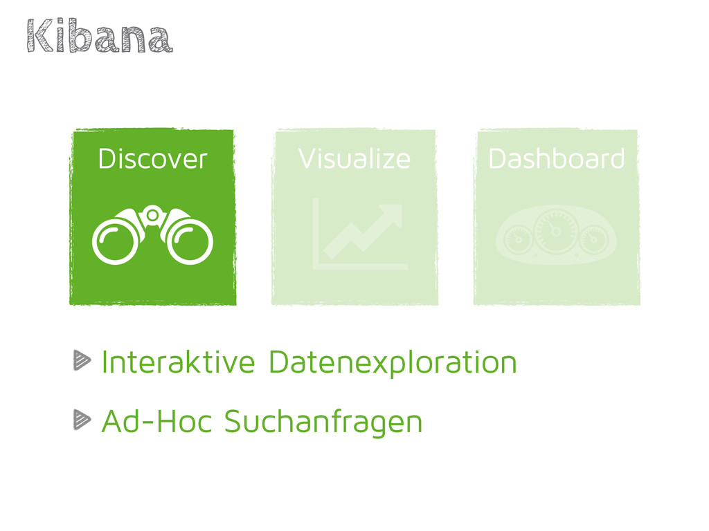 Kibana Discover Visualize Dashboard 2 Interakti...