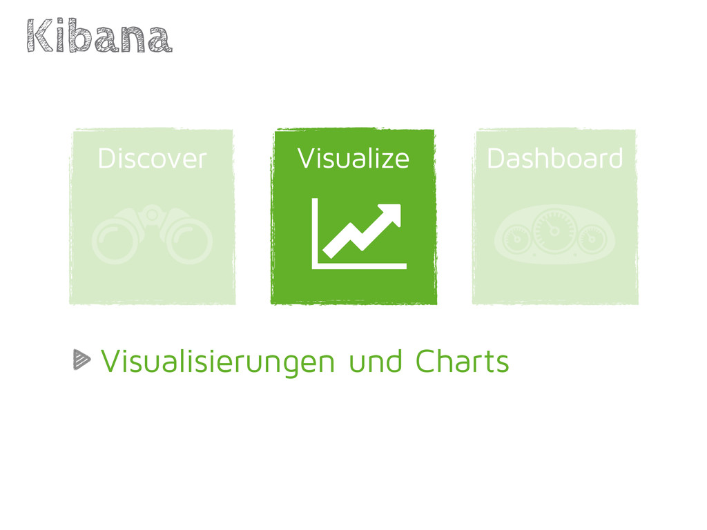 Kibana Discover Visualize Dashboard 2 Visualisi...