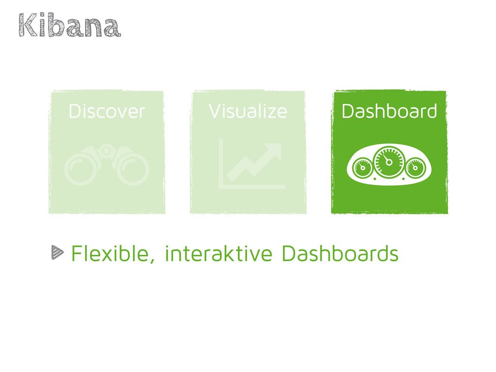 Kibana Discover Visualize Dashboard 2 Flexible,...