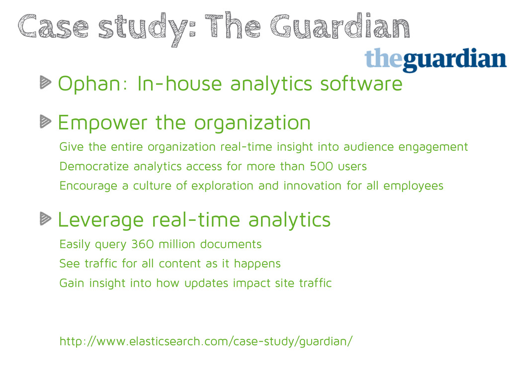 Ophan: In-house analytics software Empower the ...