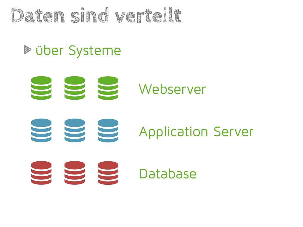 über Systeme Daten sind verteilt        ...