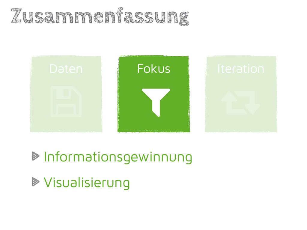 Zusammenfassung Daten Fokus Iteration 3 4 5 Inf...