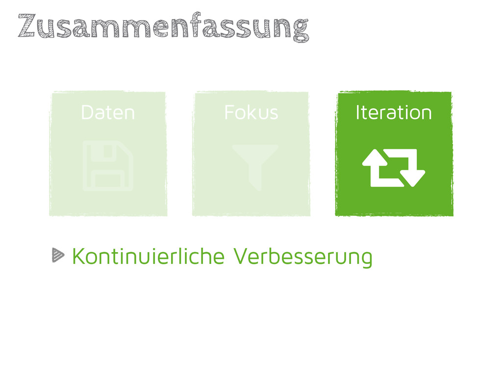 Zusammenfassung Daten Fokus Iteration 3 4 5 Kon...