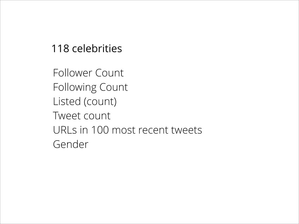 Follower Count Following Count Listed (count) T...