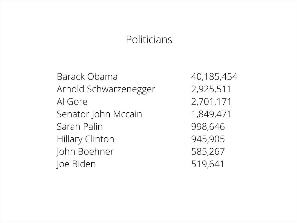 Barack Obama Arnold Schwarzenegger Al Gore Sena...