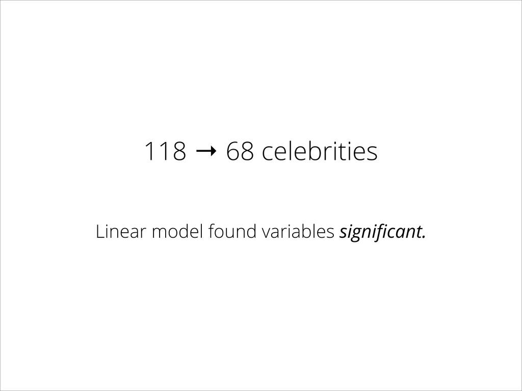 118 → 68 celebrities Linear model found variabl...