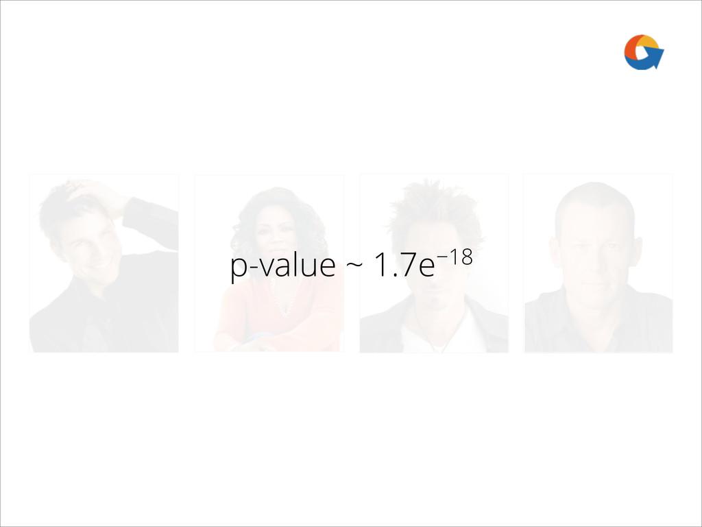 p-value ~ 1.7e−18
