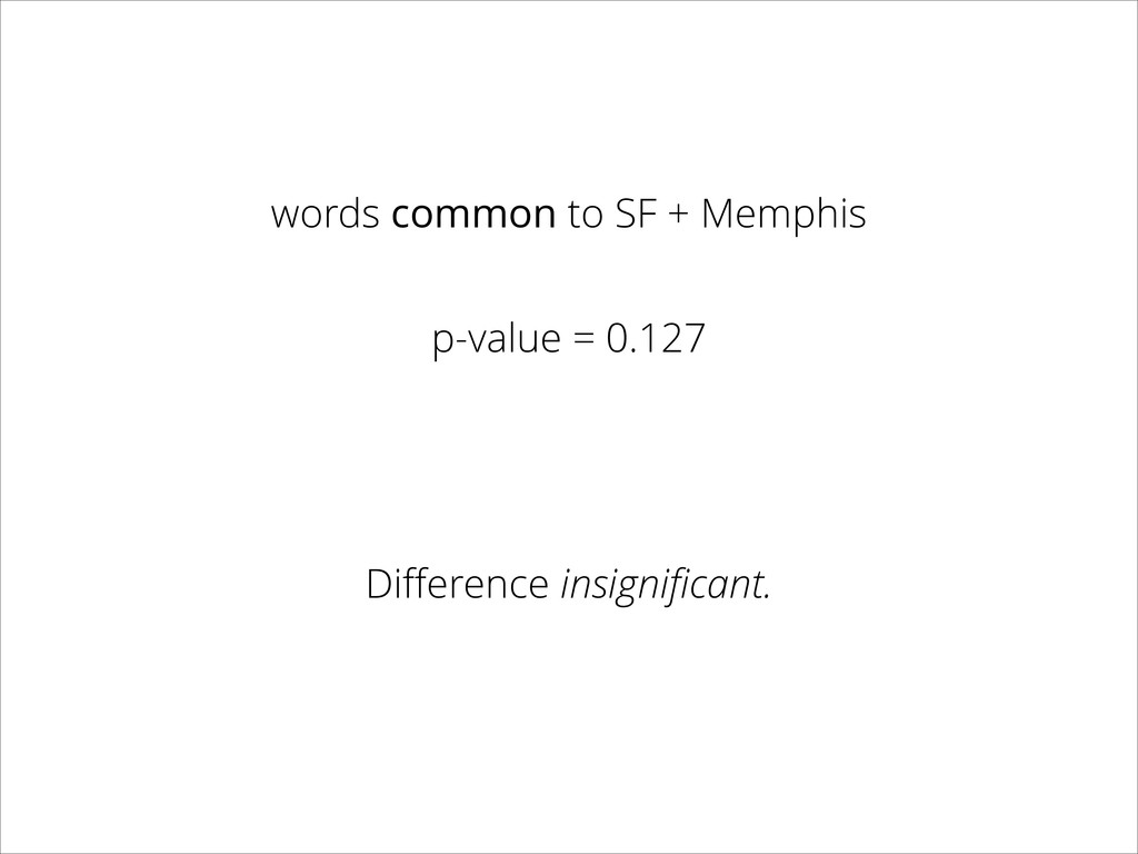 words common to SF + Memphis p-value = 0.127 Di...