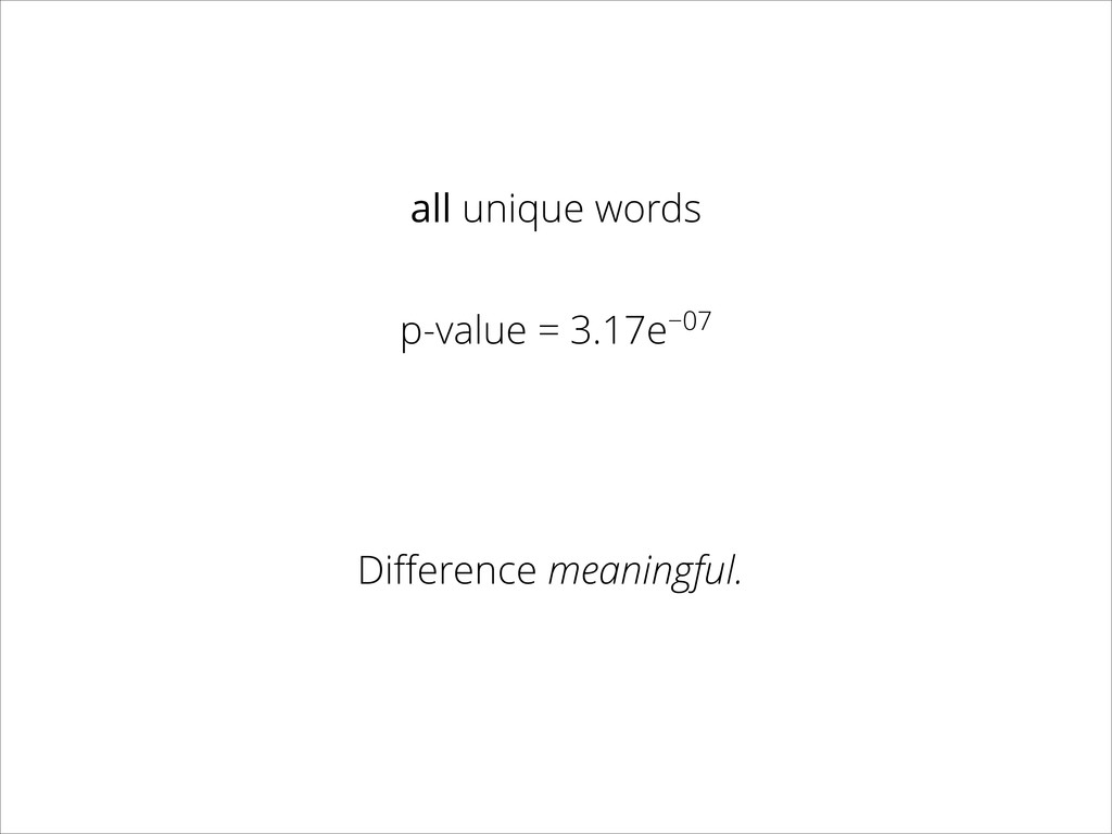 all unique words p-value = 3.17e−07 Difference m...
