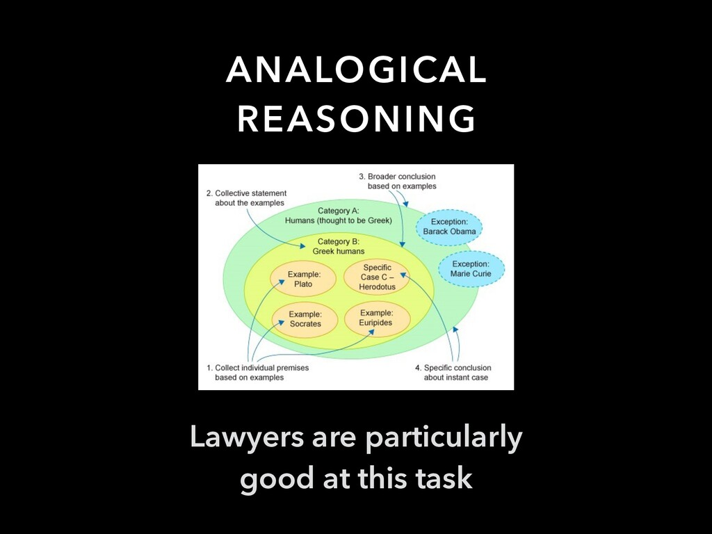 ANALOGICAL REASONING Lawyers are particularly g...