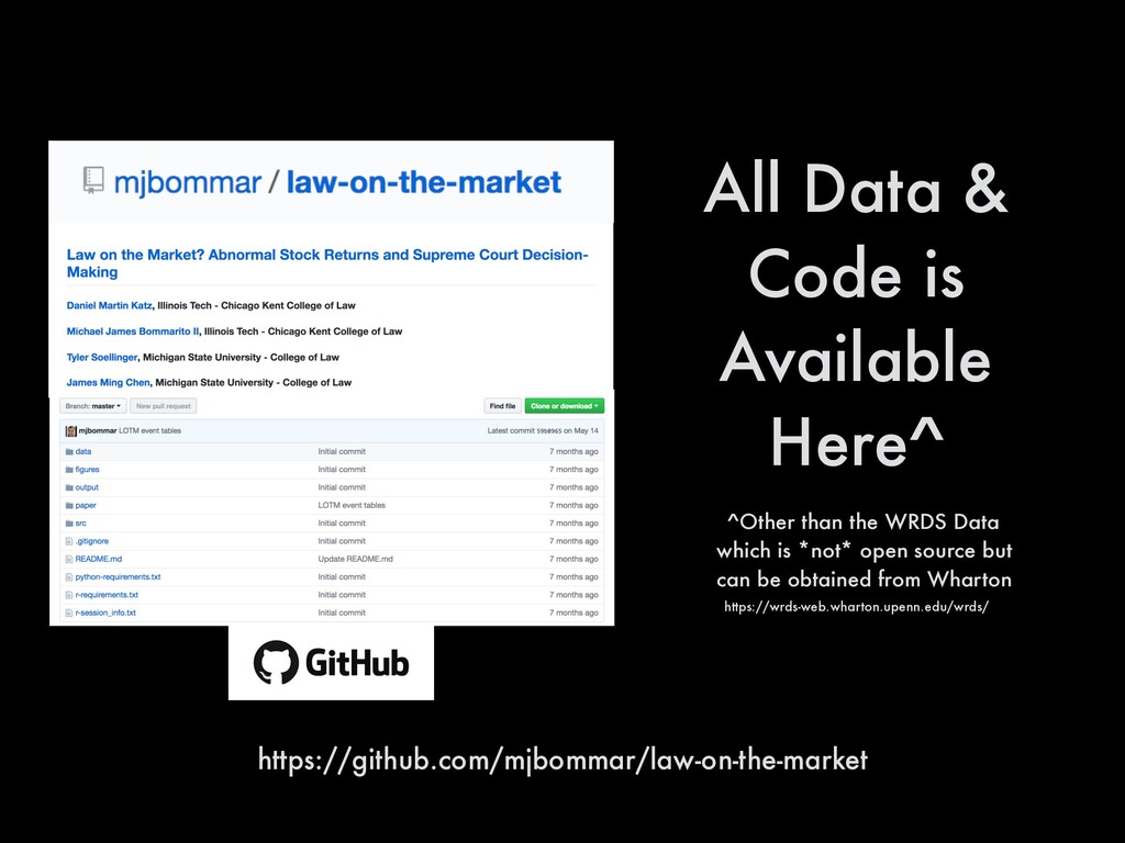 All Data & Code is Available Here^ ^Other than ...