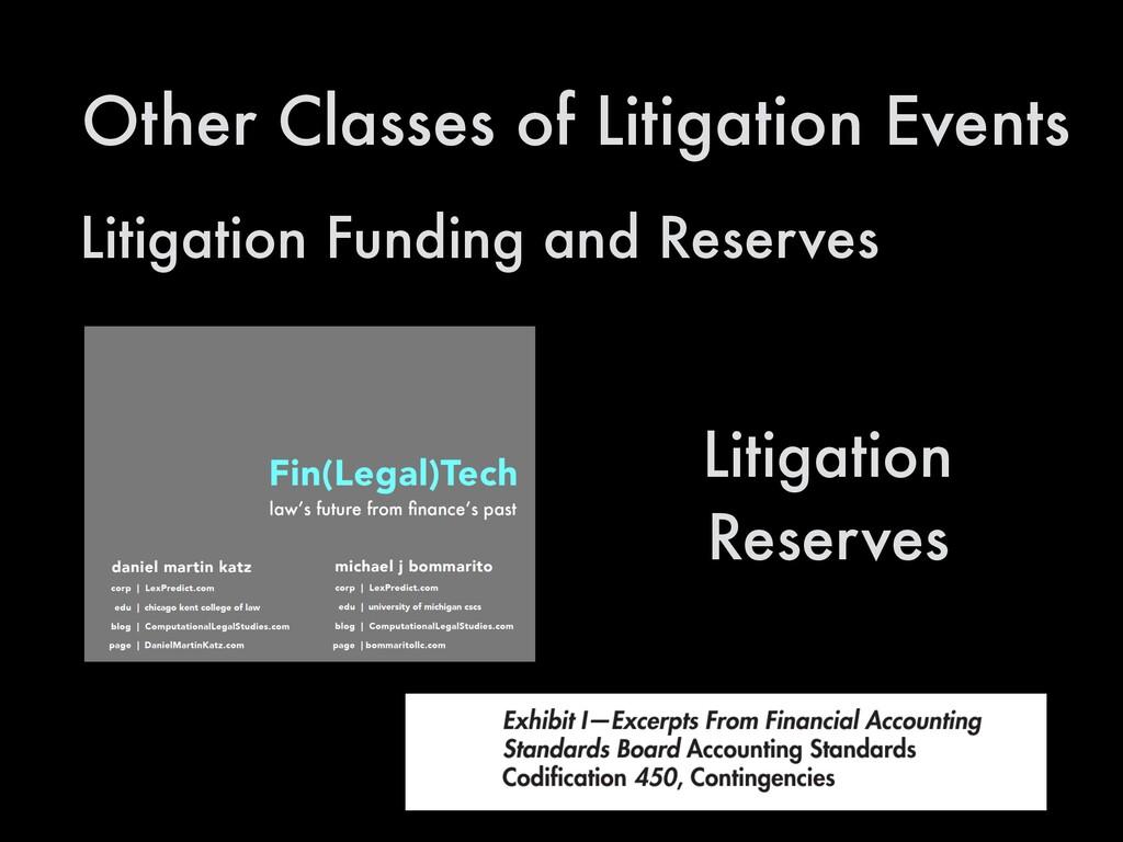 Other Classes of Litigation Events Litigation F...