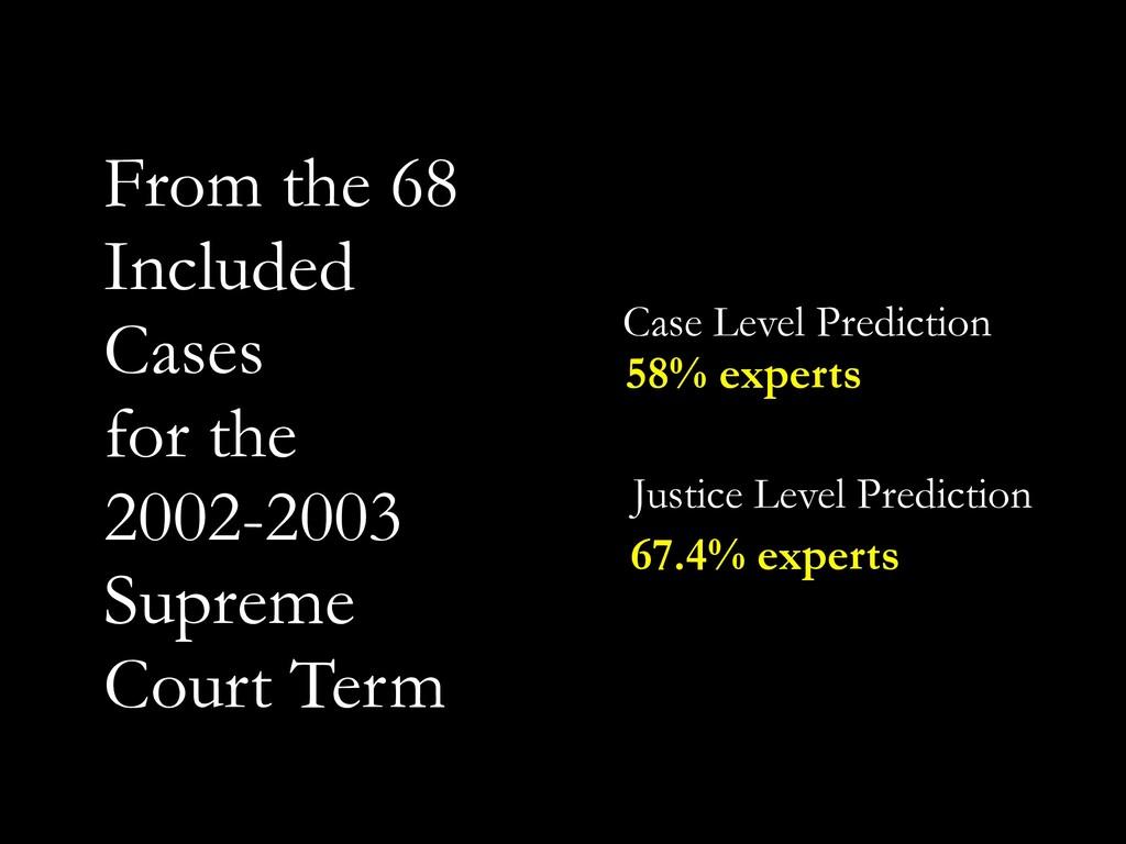 Case Level Prediction Justice Level Prediction ...