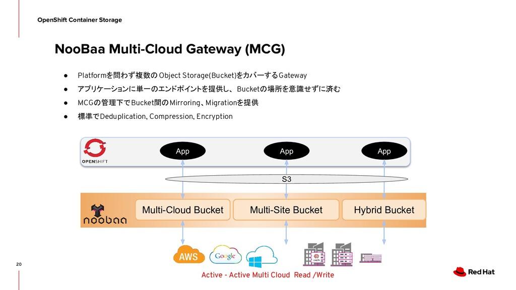 20 NooBaa Multi-Cloud Gateway (MCG) ● Platformを...