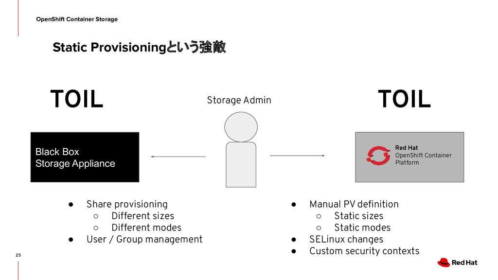 25 OpenShift Container Storage Static Provision...