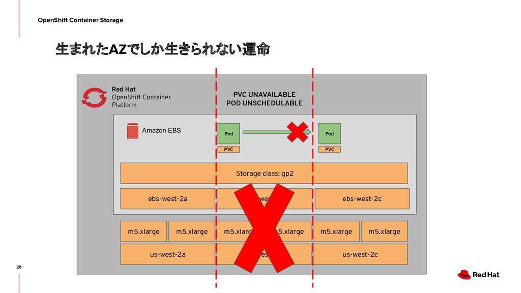 28 OpenShift Container Storage 生まれたAZでしか生きられない運...
