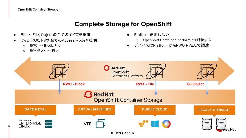 © Red Hat K.K. Complete Storage for OpenShift ●...