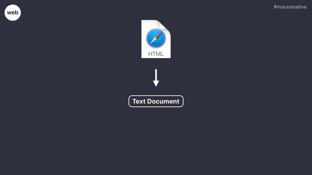 #macosnative Text Document web