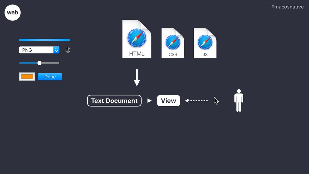 #macosnative Text Document web View PNG Done