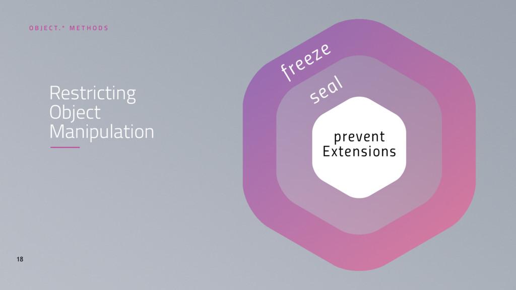 prevent Extensions O B J E C T . * M E T H O D ...
