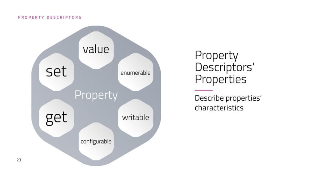 23 Property Descriptors' Properties Describe pr...