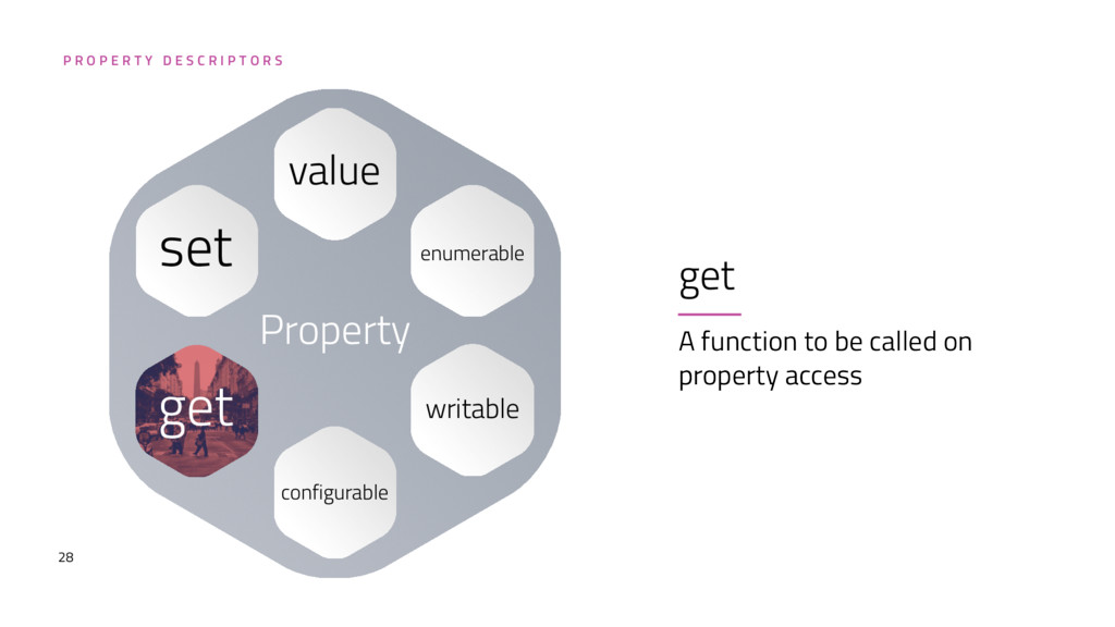 28 get A function to be called on property acce...