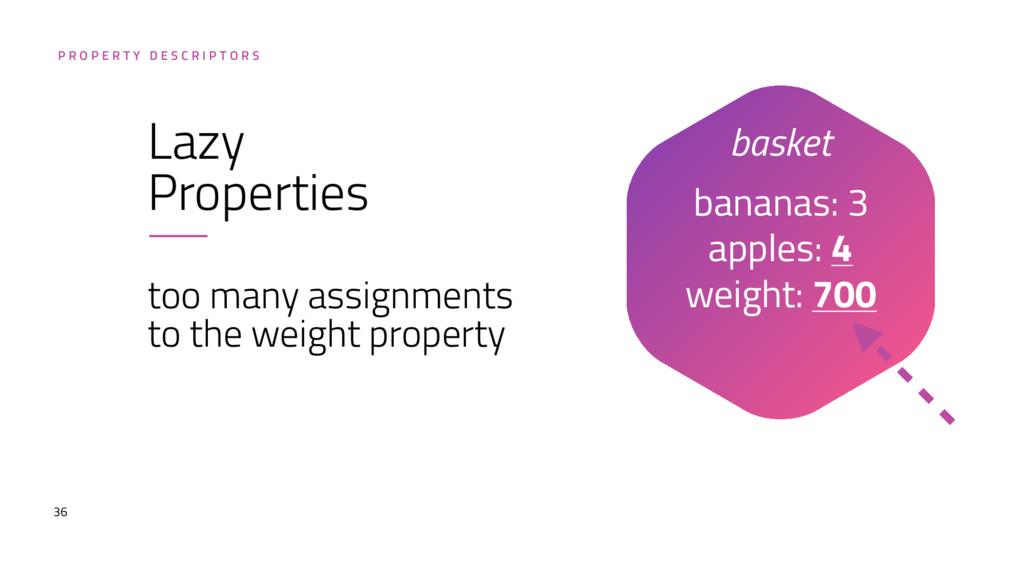 36 bananas: 3 apples: 4 weight: 700 P R O P E...