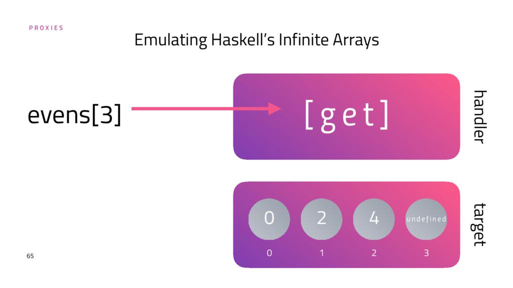 P R O X I E S 65 Emulating Haskell's Infinite A...