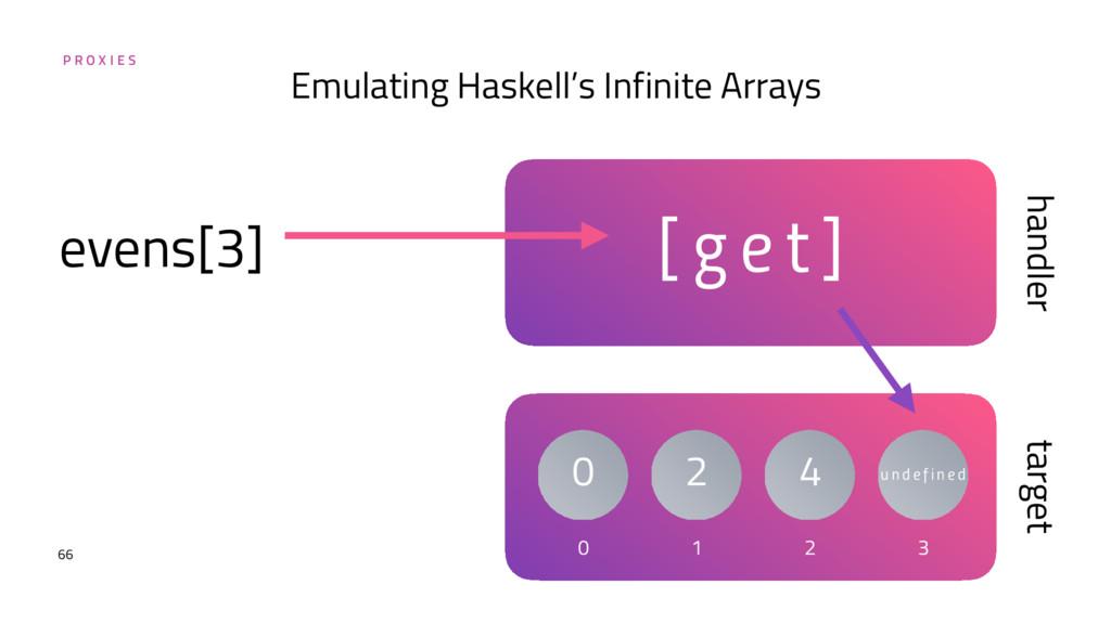 P R O X I E S 66 Emulating Haskell's Infinite A...