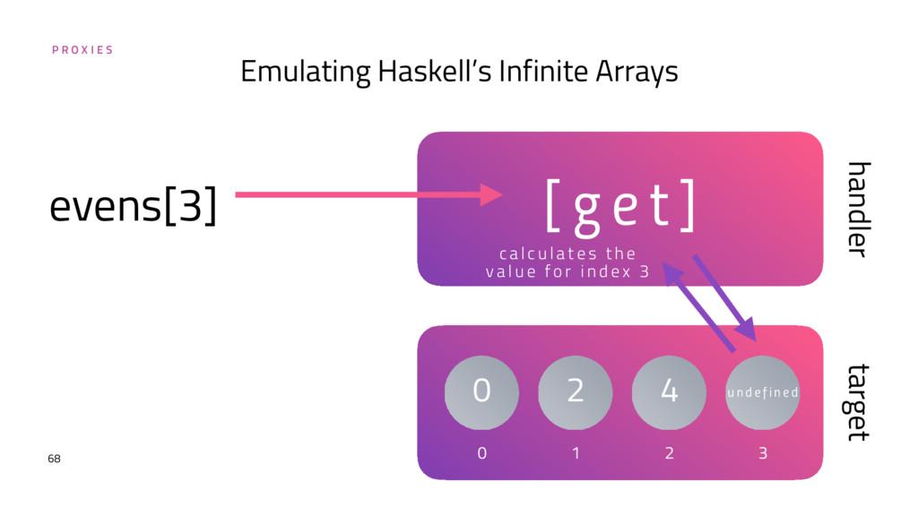 P R O X I E S 68 Emulating Haskell's Infinite A...