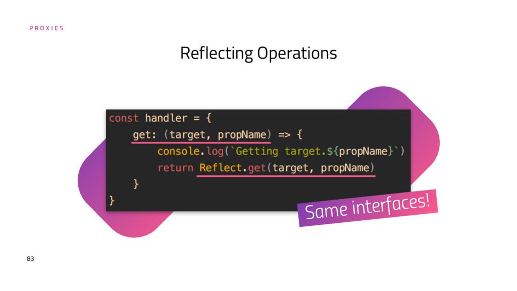 P R O X I E S 83 Reflecting Operations Same int...
