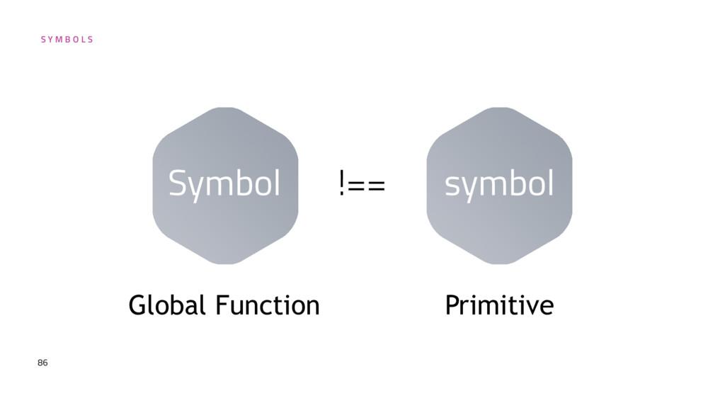 86 S Y M B O L S Symbol symbol !== Primitive Gl...