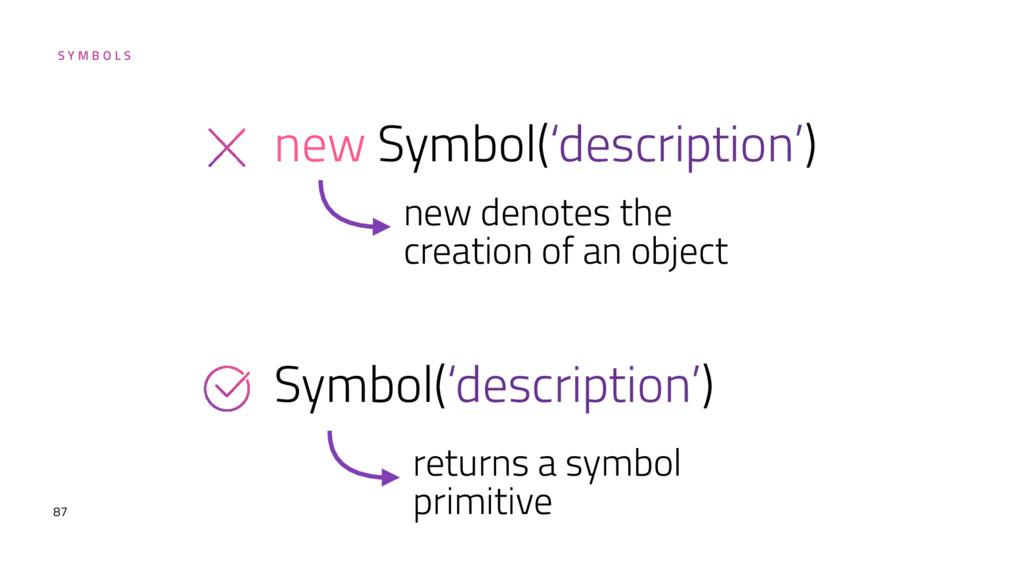 S Y M B O L S 87 new Symbol('description') Symb...