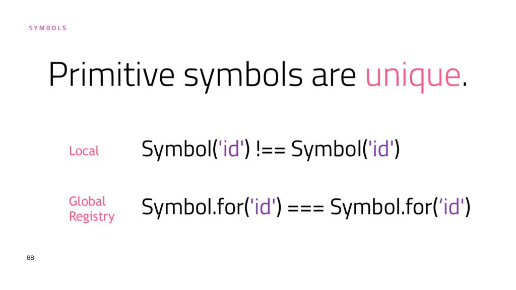 S Y M B O L S Primitive symbols are unique. 88 ...