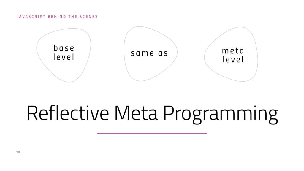 10 Reflective Meta Programming base level same ...