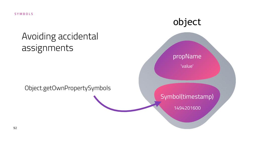 92 S Y M B O L S propName 'value' object Symbol...