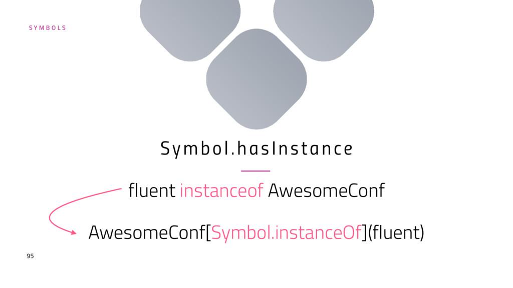 95 fluent instanceof AwesomeConf Symbol.hasInst...