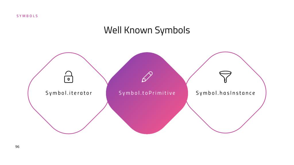 96 Well Known Symbols S Y M B O L S S y m b o l...