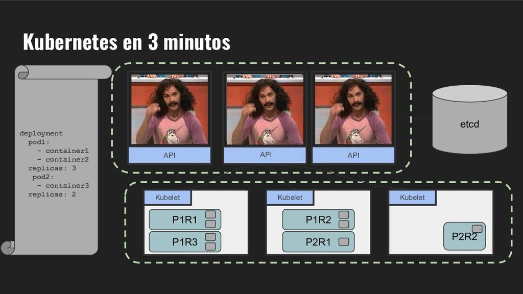 Kubernetes en 3 minutos MASTER API server Kube ...