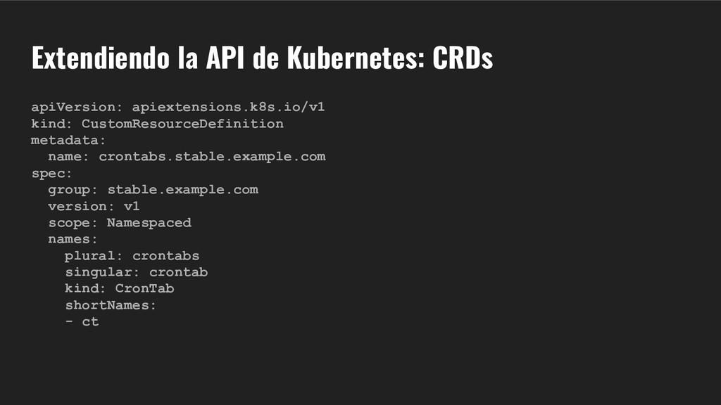 Extendiendo la API de Kubernetes: CRDs apiVersi...